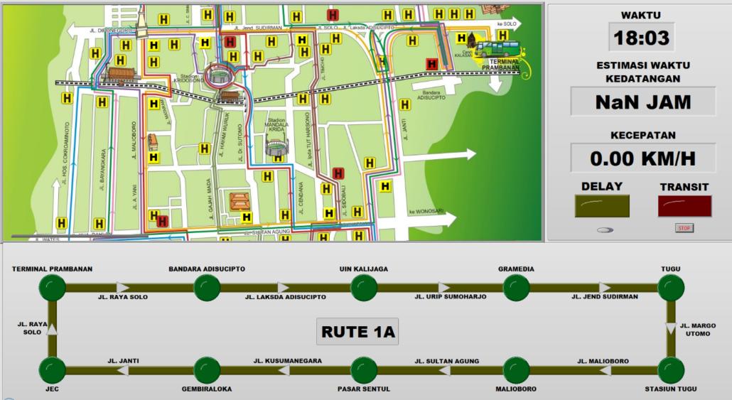 ROTOBUS (Route Display of The Bus) Solusi Masa Kini Terhadap Kurangnya Display Informasi Transjogja