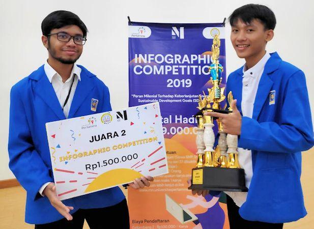 Mahasiswa UII Juarai Kompetisi Infografis